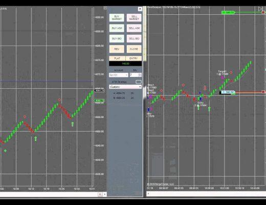 Pivot Scalper Day Trading Examples