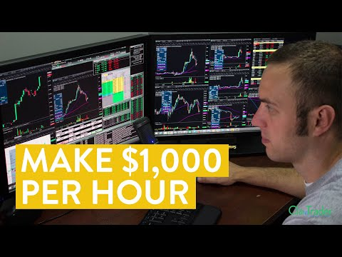 [LIVE] Day Trading   How to Make $1,000 Per Hour (Trade Stocks Online)