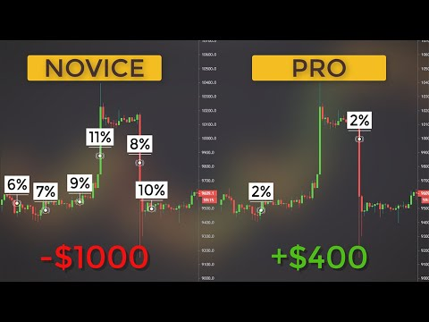 Money & Risk Management & Position Sizing Strategies to Protect Your Trading Account, Forex Position Trading Tips