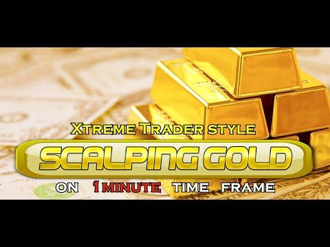 New Forex Strategy: Scalping Gold on 1m Candles!