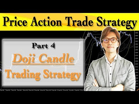 Price Action Part 4: Doji Candle Forex Trading Strategy., Forex Algorithmic Trading Kilat