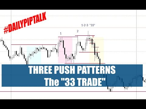 """The """"33 FOREX TRADE"""" – THREE PUSH PATTERNS – SIMPLE FOREX TRADING"""