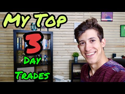 The Top 3 Day Trade Patterns I Profit On