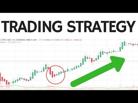 Trading Forex Momentum, Forex Momentum Trading On Forex