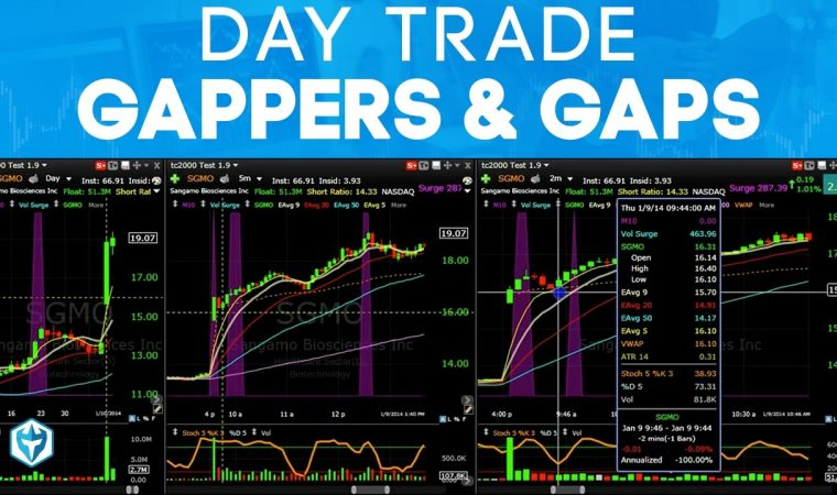 Learn how to Day Trade Gappers and Gaps (Beginner Momentum Trading Strategies)