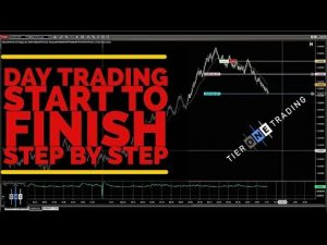DAY TRADING - Start To Finish - Step By Step