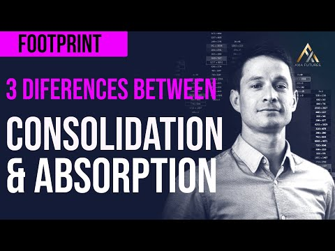 3 Differences Between Consolidation & Absorption - Footprint Chart Trading   Axia Futures, Forex Event Driven Trading Volume