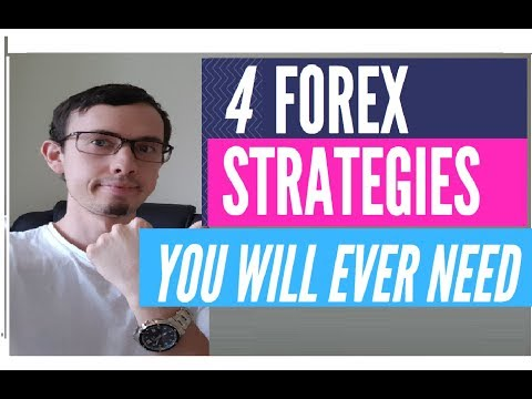 4 FOREX STRATEGIES YOU WILL EVER NEED (Forex/Stocks,Options), Forex Event Driven Trading Weekly Options