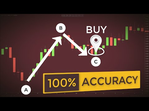 4 Price Action Pullback TRICKS You Need To Master (How To Trade Corrections Like a Pro), Scalping Pullbacks