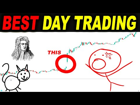 5 min BEST Momentum Day Trading Strategy that I made MONEY with   Forex Stocks Trading Rush, Momentum Day Trading Strategies