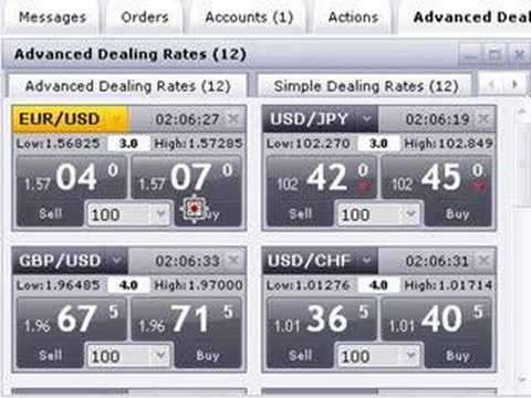 87. Forex Trading – How to Read a Currency Quote