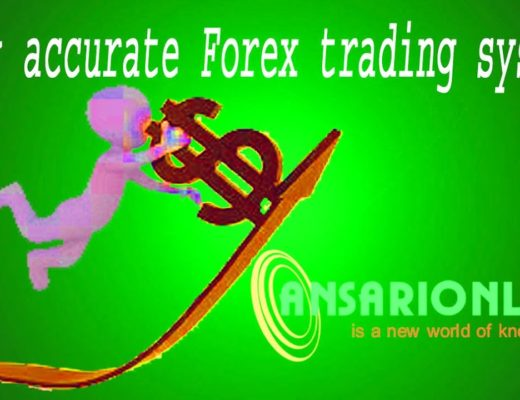 100% Accurate Forex Trading System