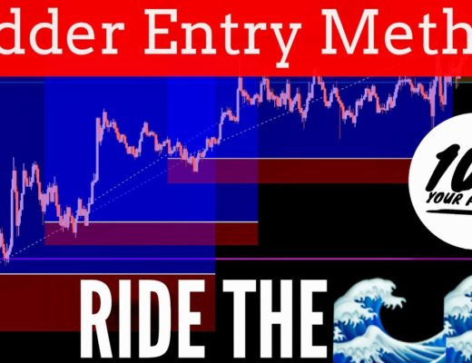 10X Your Forex Profits With This Simple Trading Strategy