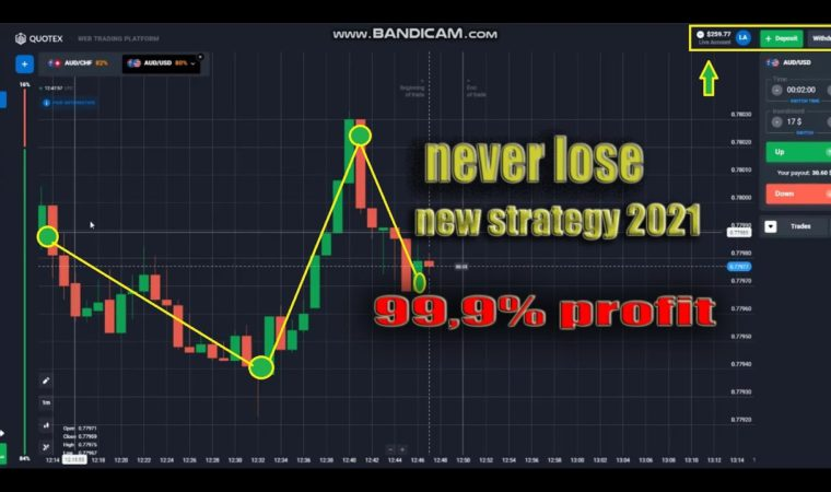 2 minutes Daily trading Strategy   BEST Momentum I Generate with MONEY   king trader