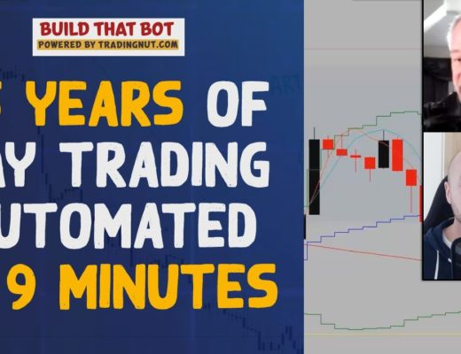 25 Years of Day Trading Automated in 9 Minutes – John Hoagland's Algo Trading Strategy