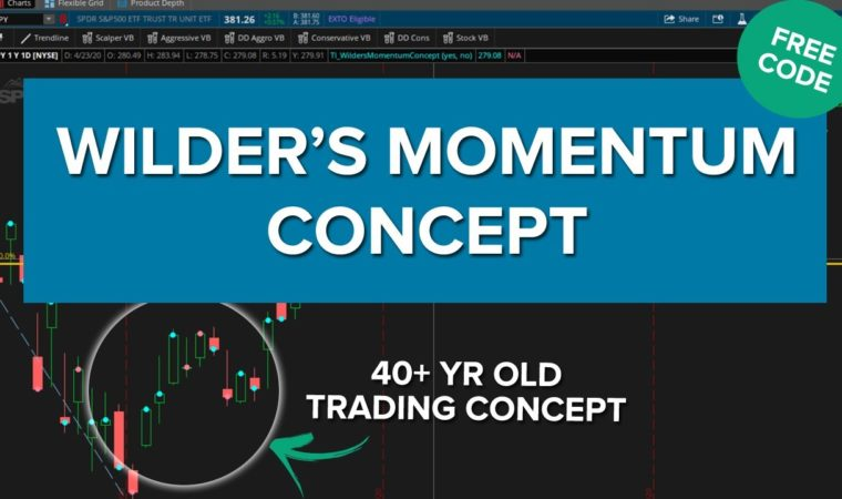 40+ Year Old Momentum Trading Concept Using thinkScript