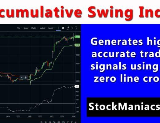 Accumulative Swing Index Indicator   Generates amazing trading signals