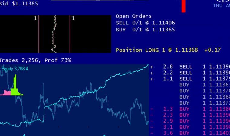 Algorithmic Trading / Market Making Simulation Using Machine Learning