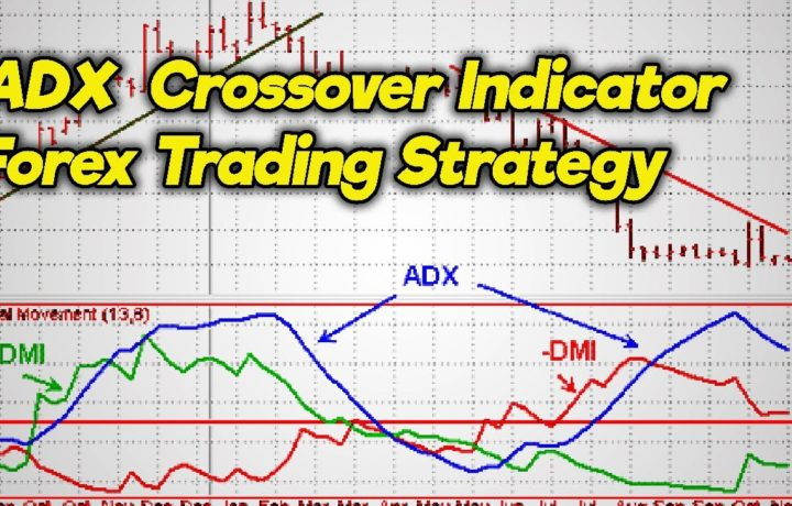 Best ADX Strategy Built by Professional Traders|adx crossover indicator Forex Trading Strategy