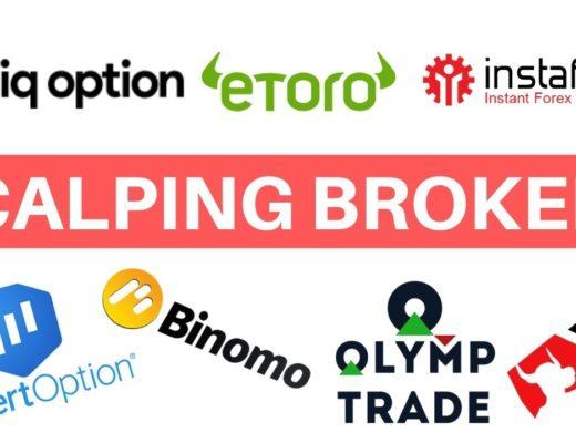 Best Brokers For SCALPING In 2020 (Beginners Guide) – FxBeginner.Net