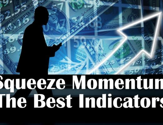 Best Forex Entry Strategy   Squeeze Momentum Indicator Testing