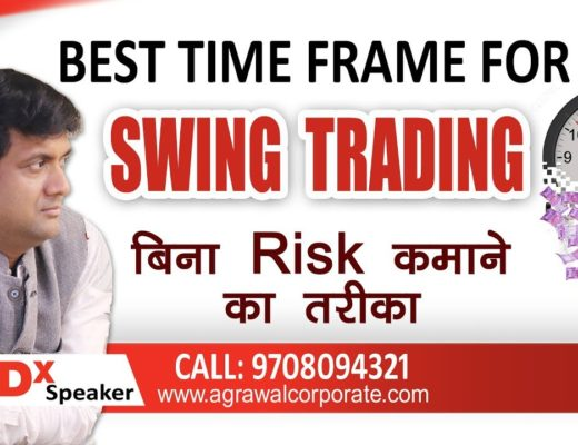 Best Time Frame For Swing Trading Strategies | BEST Time to Buy a Stock for Swing Trading