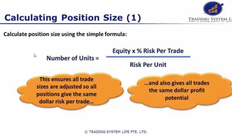 Calculating Position Size for your trades