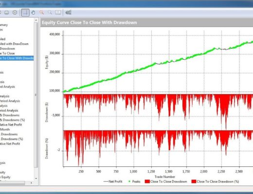 Commodity Trading Algorithm Using MultiCharts Portfolio Backtester