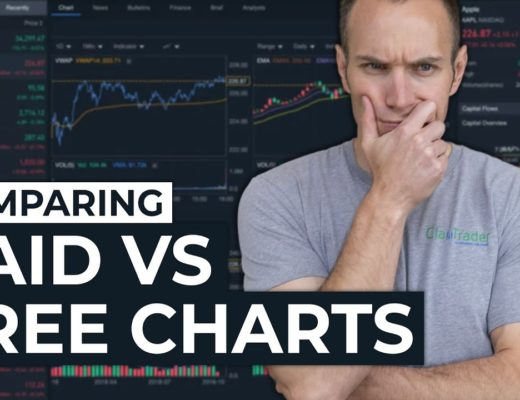Comparing Trading Platforms | $1,500 Charts or Free? [My 2020 Platform Recommendation]