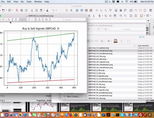Correctly using trend is your friend for forex algo trading