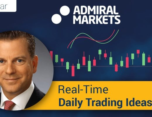 Daily Trading Ideas: Jay about the Institutional Forex View. May 20, 2019