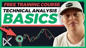 Day Trading For Beginners Ep. 1 - Technical Analysis Basics and Swing Trading 2020