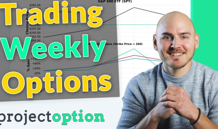 Day Trading Weekly Options for Massive Gains (High Risk)