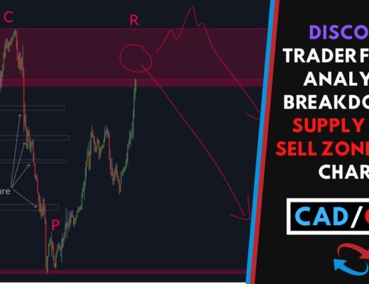 DISCORD FOREX TRADER TECHNICAL ANALYSIS BREAKDOWN – SUPPLY 'CPR SETUP' SELL ZONE ON 1H CHART!