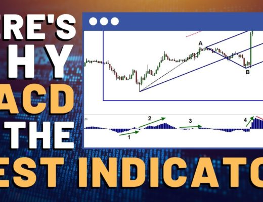Eliminate Bad Trades with MACD: Momentum Divergence on the MACD Histogram