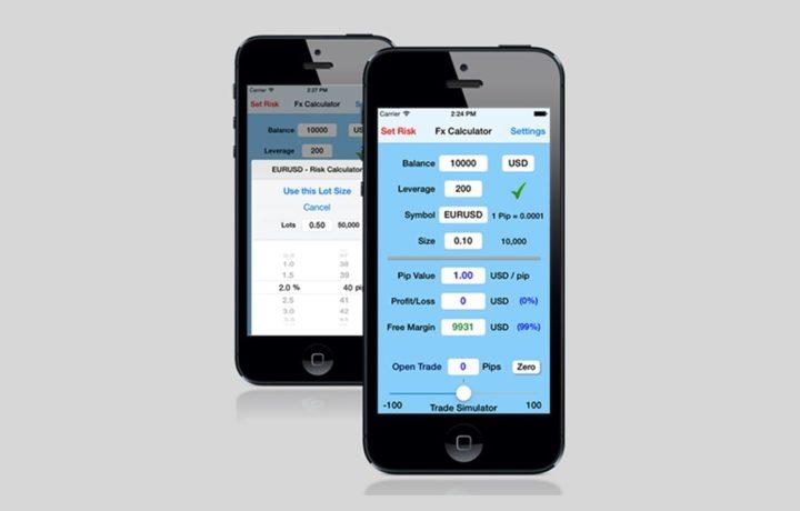 Forex Calculator – pip value, margin & position sizing