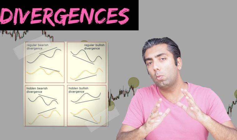 Forex Divergence Trading Strategy | Urban Forex