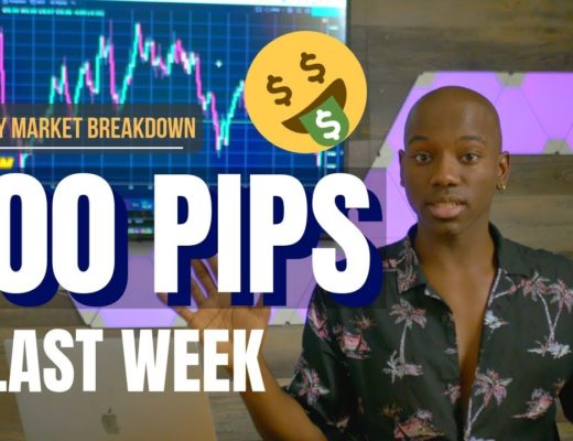 Forex Fundamental Analysis | 5 out of 6 Trades hit PROFIT!!