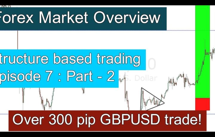 Forex Market Overview # 2 (300pip GBPUSD trade) Structure based trading : episode – 7 : part – 2