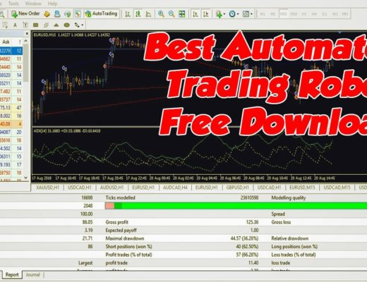 Forex Robot Trading 2020 – Best Automated Trading Robot Robot Free Download