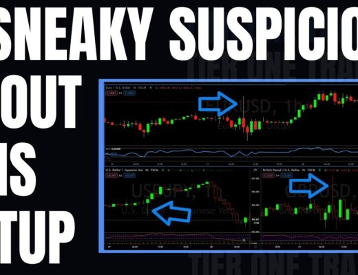 FOREX TRADING: A Sneaky Suspicion About This Setup