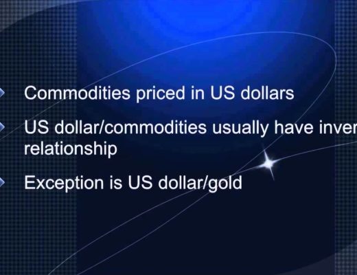 Forex trading – gold and the US dollar explained
