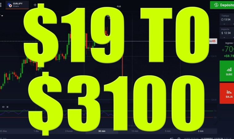 FOREX TRADING – How to Trade Forex in 2020 – Best Strategy!