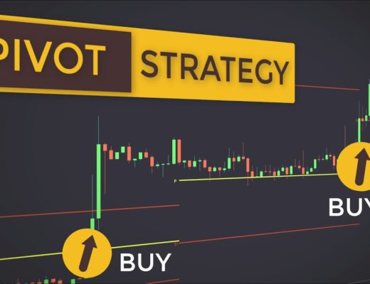 Game-Changing Trading Strategy   How To Day Trade Stocks, ETFs & CFDs With Pivot Points
