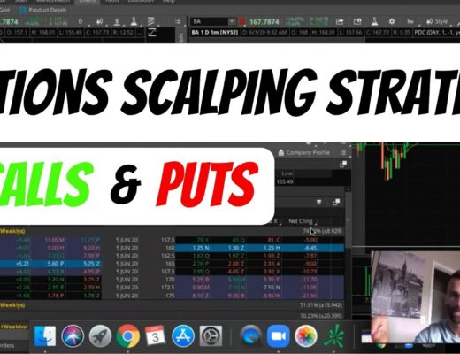 How I Trade Options (Simple Scalping Strategy)