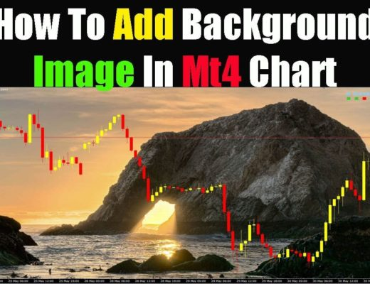 How To Add Background Image In Mt4 Chart