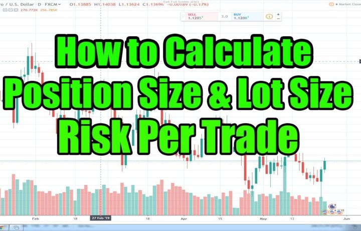 How to Calculate Position Size & Lot Size Risk Per Trade in Forex