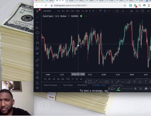 How To Count Gold Pips In Forex (XAU/USD) and 4 Things You Really Need To Know As A New Trader