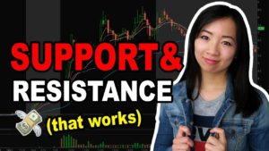 How to draw Support and Resistance Lines - Indicators, Earnings Gap (Day Trading Beginners $ROKU)