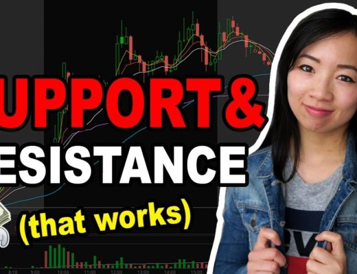 How to draw Support and Resistance Lines – Indicators, Earnings Gap (Day Trading Beginners $ROKU)